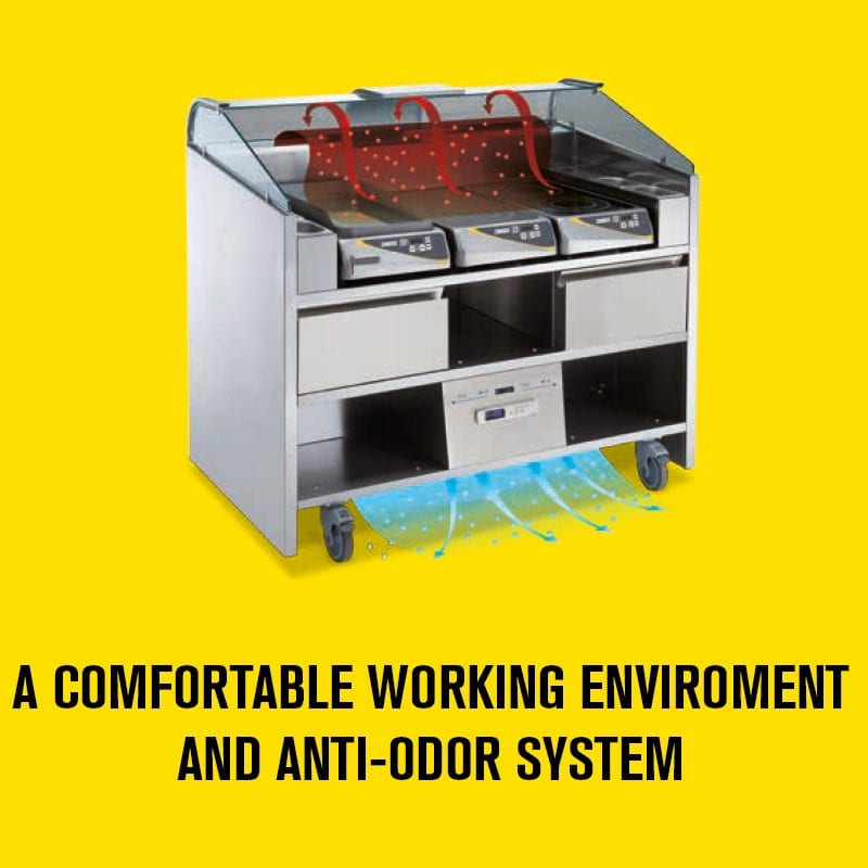 A comfortable working enviroment and anti-odor system - Zanussi Professional