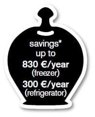 Moneybox Zanussi Professional Refrigeration
